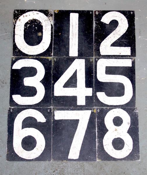 Vintage Cricket Scoreboard Numbers